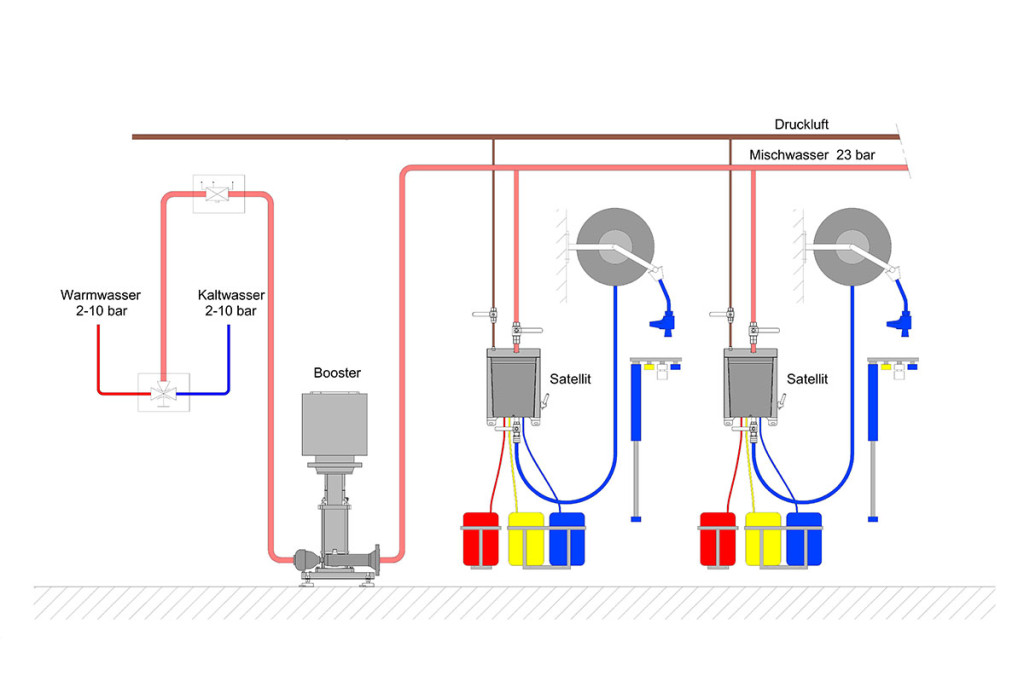 Booster cleaning system Booster and satellite